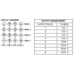 Teclado Numerico 16 teclas pretas