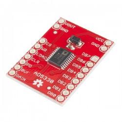 SparkFun - Módulo DAC 8bits - AD5330