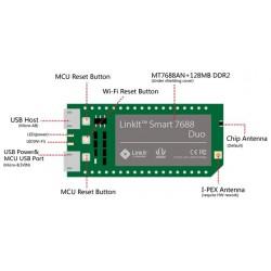 LinkIt Smart 7688 Duo - Arduino e Linux